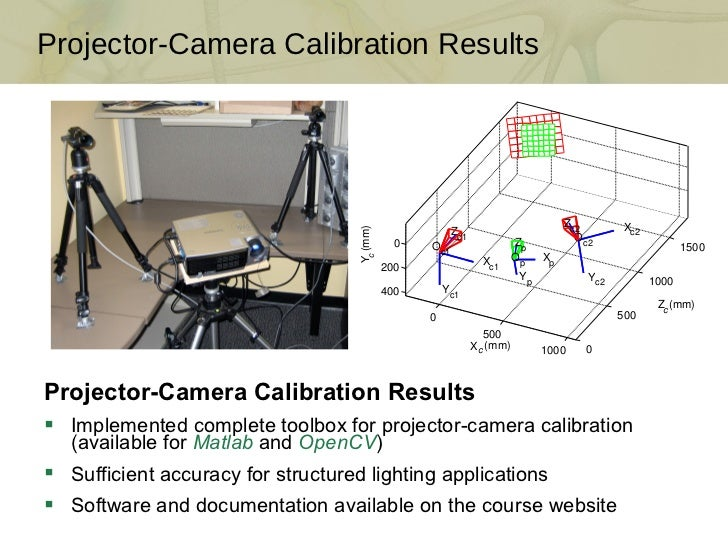 Build Your Own 3D Scanner: 3D Scanning with Structured Lighting