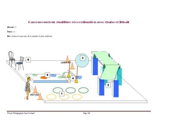 Structure du projet apa