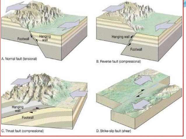 application of sturctural geology to petroleum The sturctural defromation intensity of thrusting fold structural belt is obviously weaker than that of  《petroleum geology & expeximent.