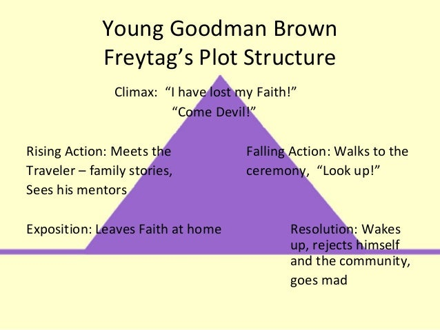 "plot summary young goodman brown Book analysis: young goodman brown nathaniel hawthorne ""young goodman brown"" (1835) plot summary at salem village in one evening, young goodman brown left his."