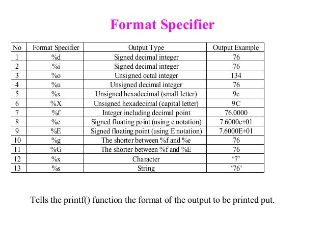 C format specifiers binary options five man golf betting games for tournament