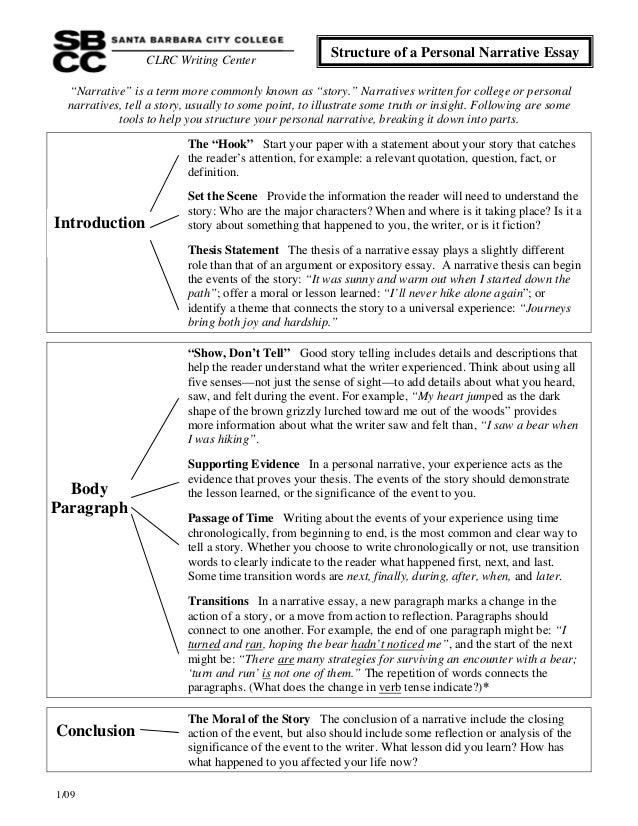 narrative essay outline worksheet