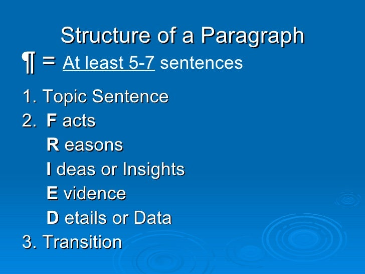 structure - Format For Persuasive Essay