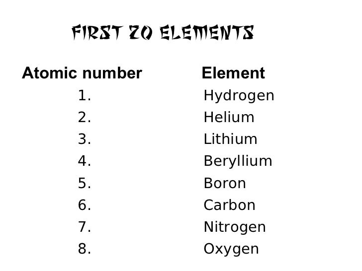 first 20 elements - Periodic Table First 20 Elements Atomic Number