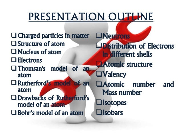 Structure of atom ppt by shiva prasad class 9th a done by shiva prasad class9th a 2 ccuart Gallery