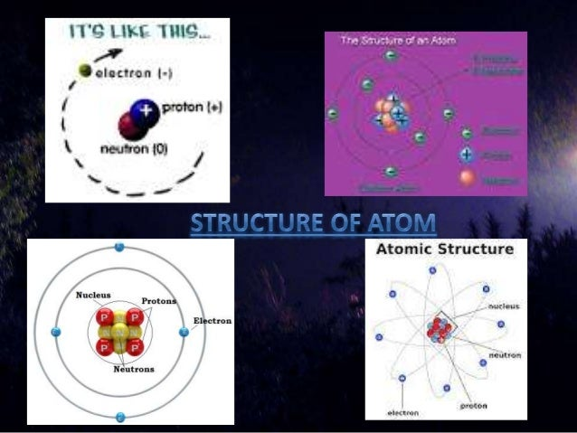 Structure of atom ppt by shiva prasad class 9th a ccuart Gallery