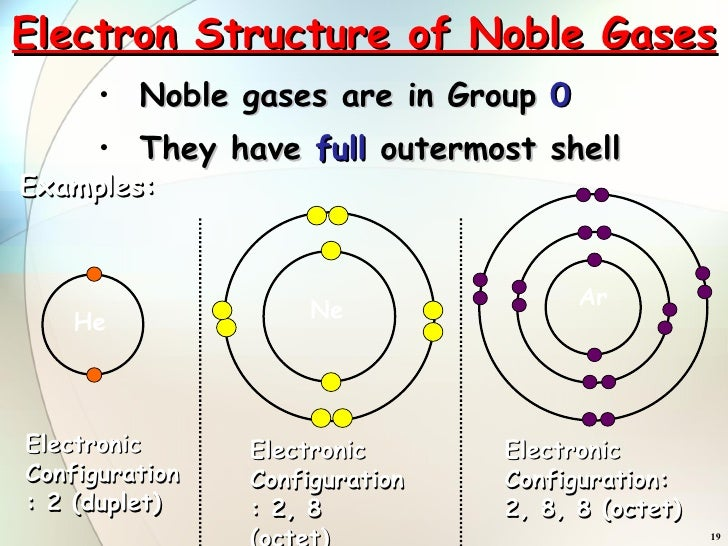 Structure Of Atoms Part 3