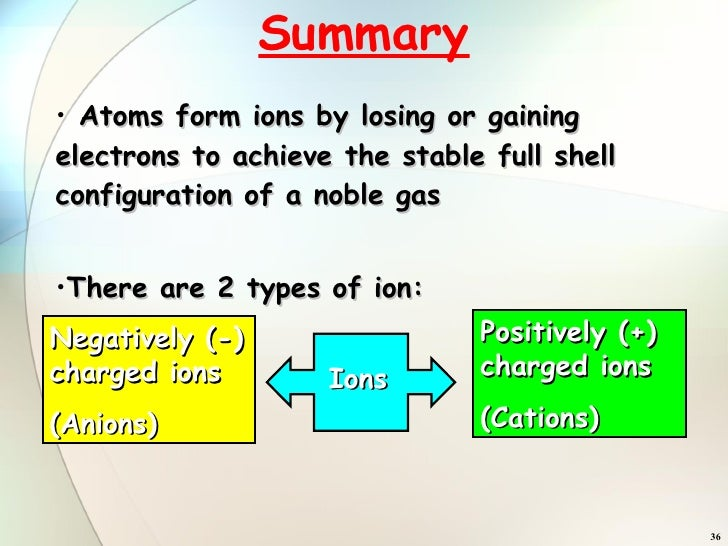 an overview of the ionization of gas atoms in a tube •overview introduction motivation theoretical approaches ultrashort visible light pulse on a gas of neon atoms to produce higher frequency `harmonic' radiation tube of neon gas filter time time krypton target delay and focusing visible light field generated.