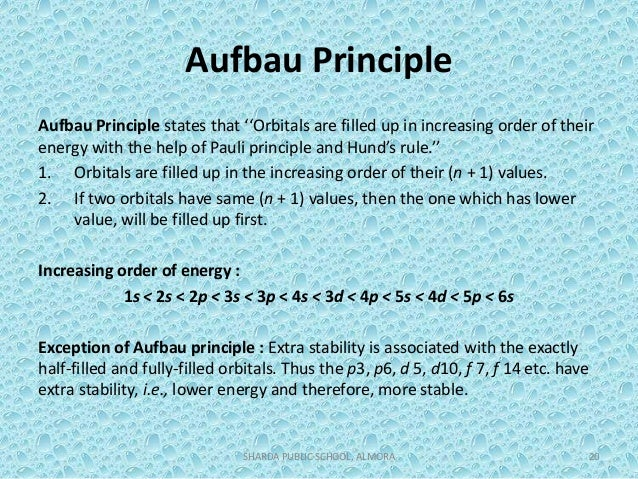 state aufbau principle