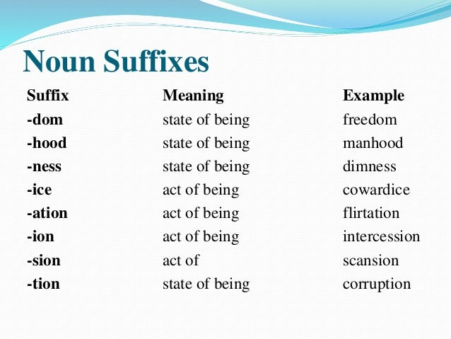 Structure of english-_affixes1
