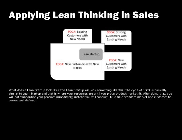 What does a Lean Startup look like? The Lean Startup will look something like this. The cycle of EDCA is basically similar...