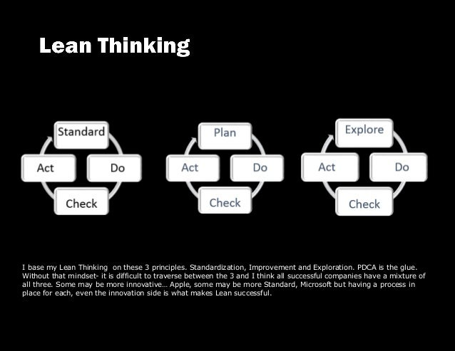 I base my Lean Thinking on these 3 principles. Standardization, Improvement and Exploration. PDCA is the glue. Without tha...