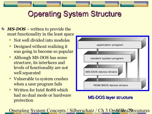 the impact of operating system structure Home facilities operations & maintenance  —provides an overview on the type of system needed to maintain an  this will impact how facilities are operating and.