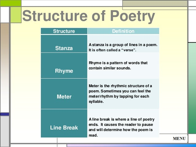 the language and structure of poem essay How can i go about writing an as level essay on specific when writing about poetry, especially if the student is assigned an explication of poems, it is important to provide a brief analysis of the poem s meaning by pointing to how the structure and language in the poem relate to the subject and1 educator answer.