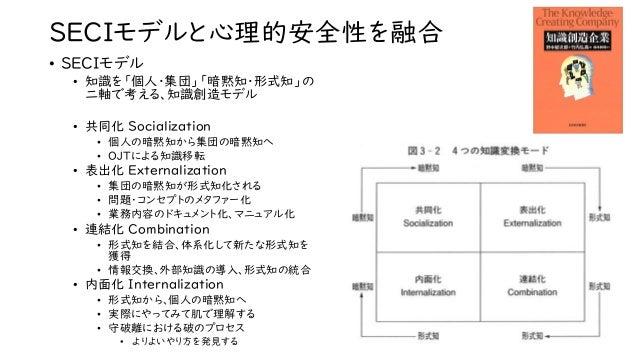 SECIモデルと心理的安全性を融合 • SECIモデル • 知識を「個人・集団」「暗黙知・形式知」の 二軸で考える、知識創造モデル • 共同化 Socialization • 個人の暗黙知から集団の暗黙知へ • OJTによる知識移転 • 表出化...