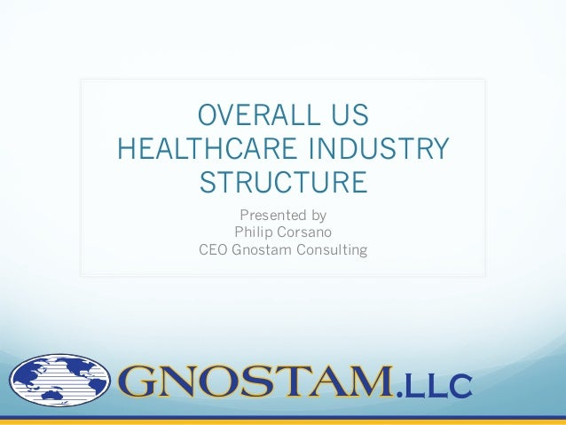 OVERALL USHEALTHCARE INDUSTRY     STRUCTURE         Presented by        Philip Corsano    CEO Gnostam Consulting