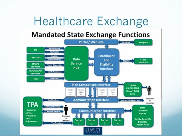 healthcare system in the usa Inside the report there was an ambitious task — to rank the world's best healthcare systems the results became notorious — the us healthcare system came in.