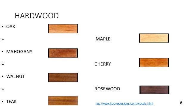 Structure Of Woods