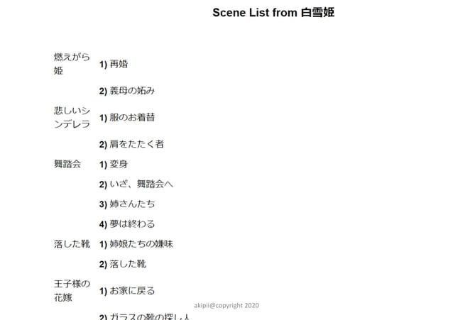 場面評価表 akipii@copyright 2020
