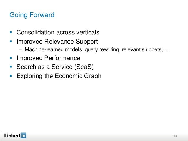 Going Forward  Consolidation across verticals  Improved Relevance Support – Machine-learned models, query rewriting, rel...