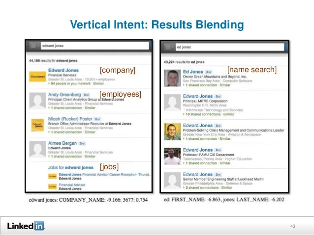 Vertical Intent: Results Blending 43 [company] [employees] [jobs] [name search]