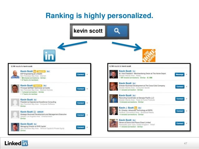 Ranking is highly personalized. 47 kevin scott