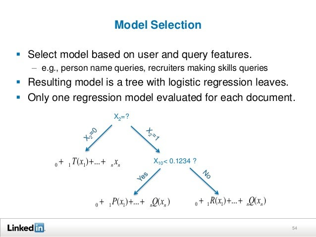 Model Selection  Select model based on user and query features. – e.g., person name queries, recruiters making skills que...