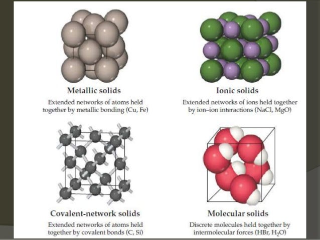 classification of solids Learn what a solid tumor is and about common types of solid tumors in children.