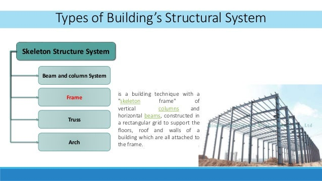 Buildings Structure System