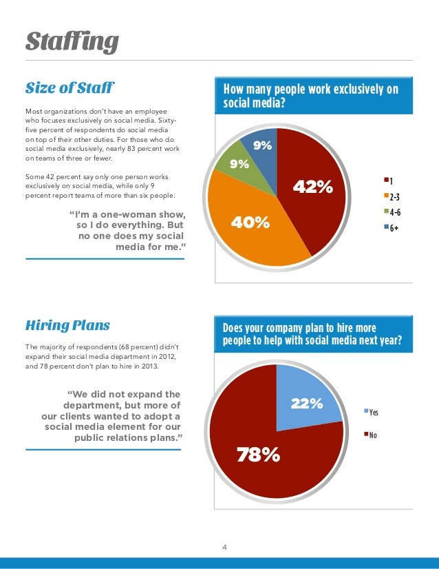 StaffingSize of Staff                                      How many people work exclusively onMost organizations don't hav...