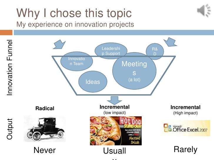 Structuring for innovation term paper Slide 3