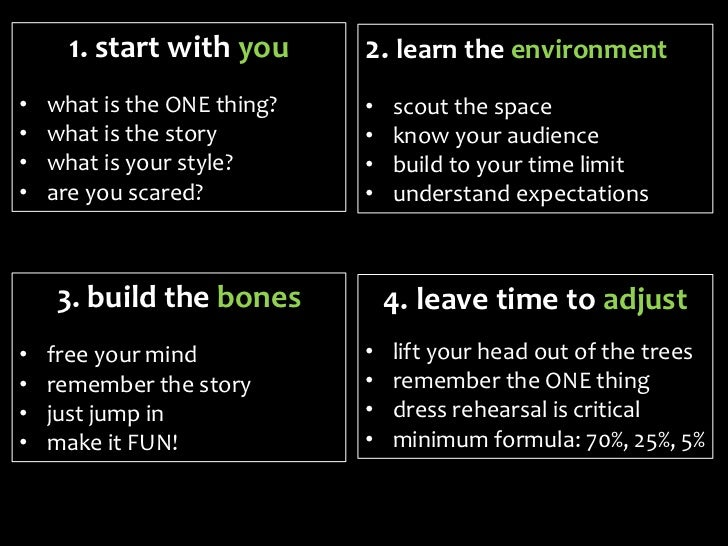Structuring your Presentation - Cranky Talk 2011