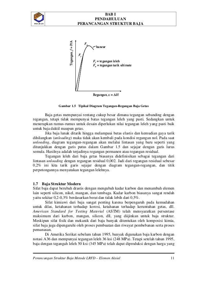 Struktur baja dasar 11 ccuart Image collections