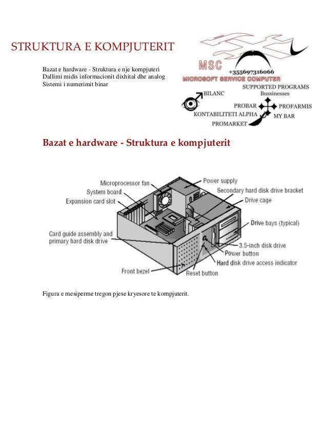Bazat e hardware - Struktura e nje kompjuteri Dallimi midis informacionit dixhital dhe analog Sistemi i numerimit binar Ba...
