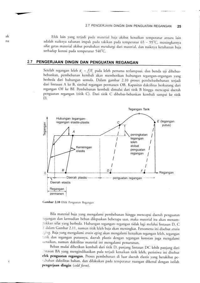 Struktur baja metode lrfd ccuart Image collections