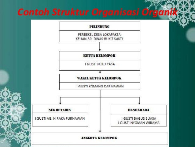 Contoh Inovasi Dalam Struktur Organisasi Sekolah - Ciupa ...