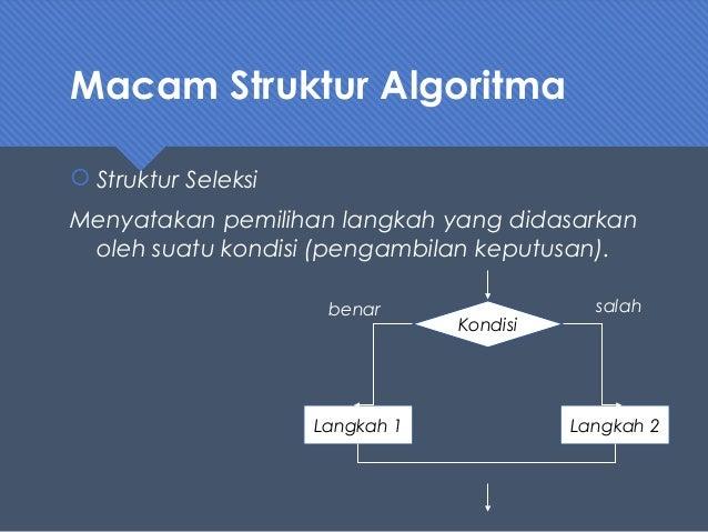Struktur Dan Notasi Algoritma Dengan Flowchart
