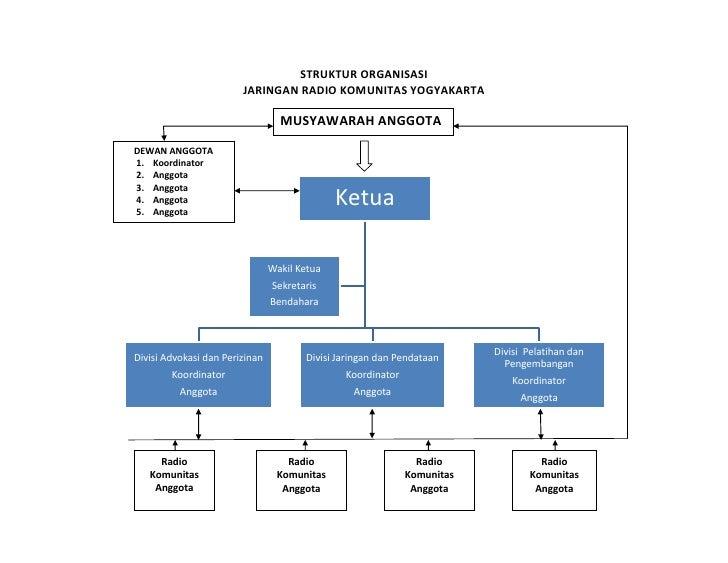 Struktur komunitas lamun pdf download