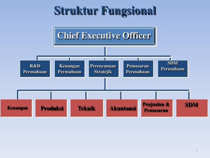 struktur organisasi toyota