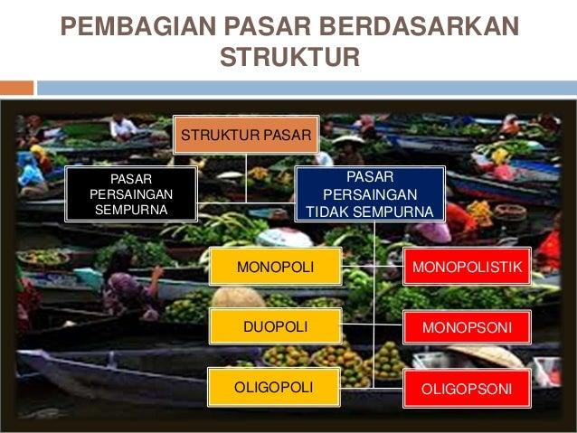 Struktur pasar dan peran pasar dalam perekonomian