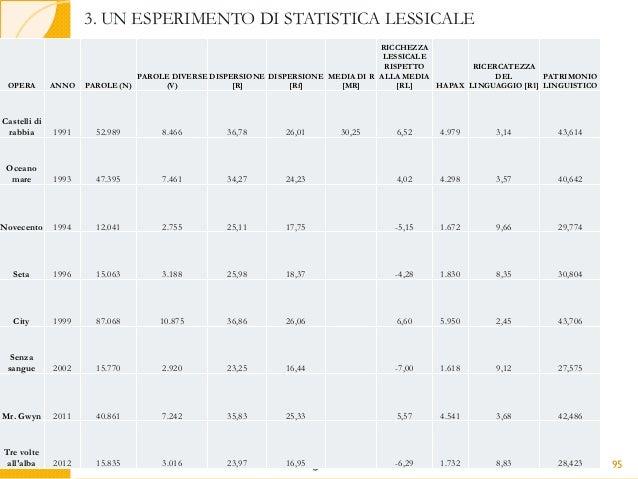 strumenti statistici per l u0026 39 analisi della distribuzione dei