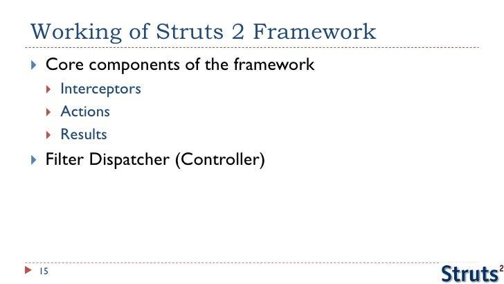Struts 2 Tutorial