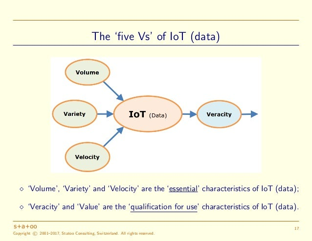 3. 'Analytics of things' and 'smart (official) statistics 4.0'? • The 'Analytics of Things' (AoT) corresponds to the 'analyt...