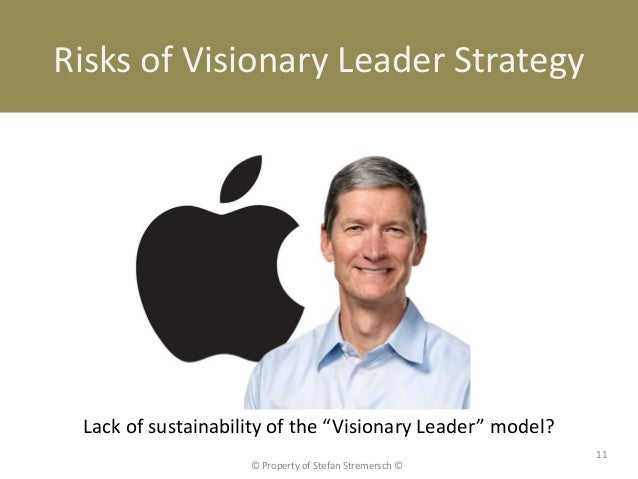 """Risks of Visionary Leader Strategy Lack of sustainability of the """"Visionary Leader"""" model?                                ..."""