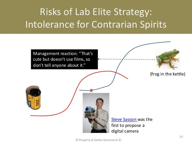 """Risks of Lab Elite Strategy:Intolerance for Contrarian Spirits Management reaction: """"That's cute but doesn't use films, so..."""