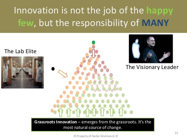 Innovation is not the job of the happy    few, but the responsibility of MANYThe Lab Elite                                ...
