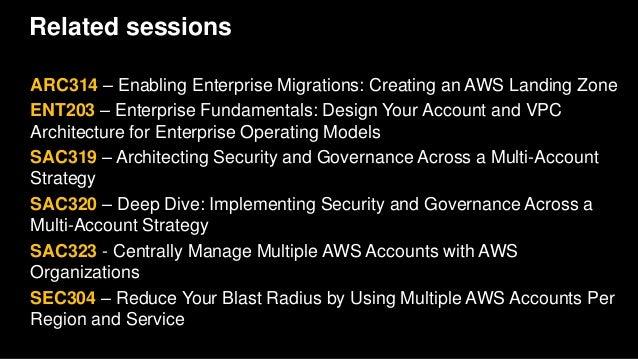 Related sessions ARC314 – Enabling Enterprise Migrations: Creating an AWS Landing Zone ENT203 – Enterprise Fundamentals: D...