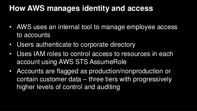 How AWS manages identity and access • AWS uses an internal tool to manage employee access to accounts • Users authenticate...