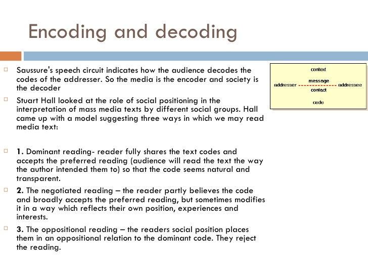 Encoding/decoding model of communication