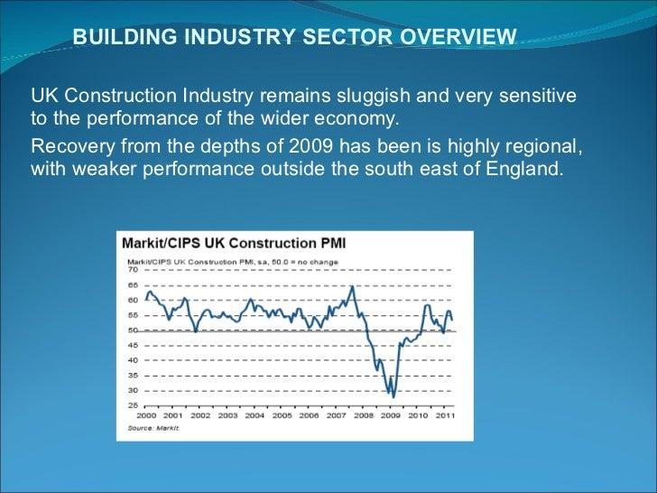 Stuart MacPherson   Driving Carbon Reductions in a Stagnant Building Market Slide 2